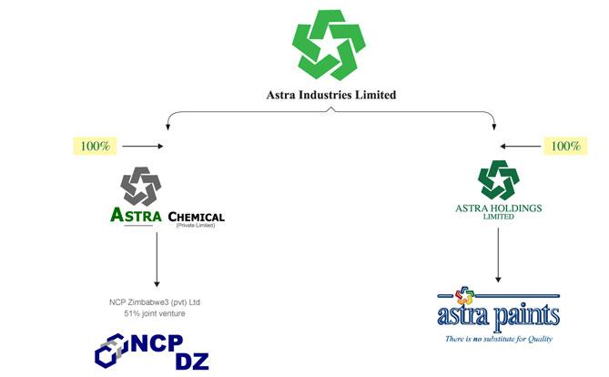 Astra_diagram_updated